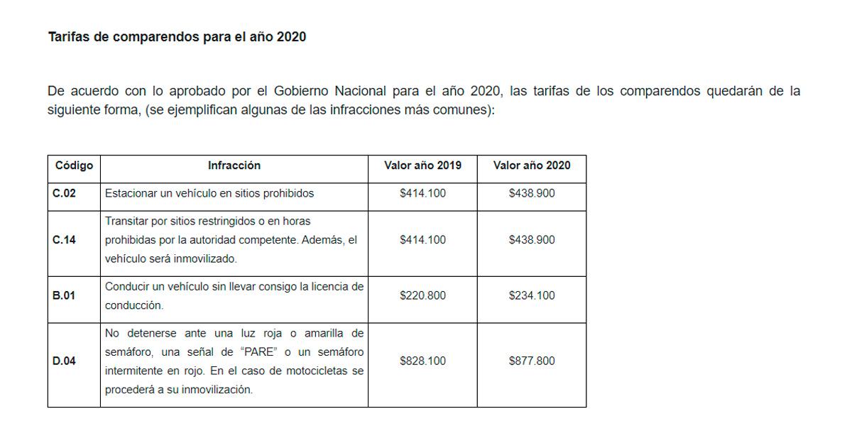 Comparendos en el 2020 aumentarán un 6 %