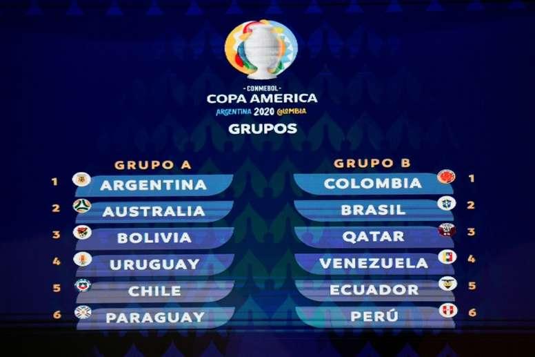 Horarios Copa América