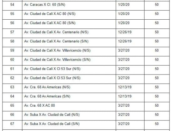 El 25 de mayo inicia imposición de multas con cámaras salvavidas