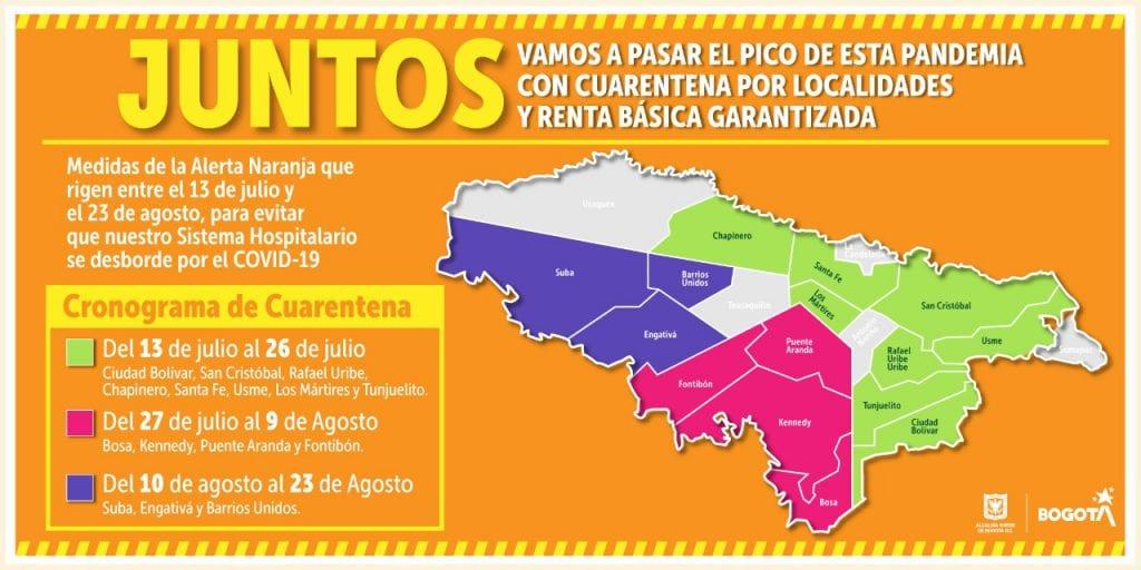 Cuarentena por localidades