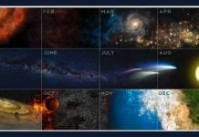 Agéndate con la programación de esta semana del Planetario de Bogotá