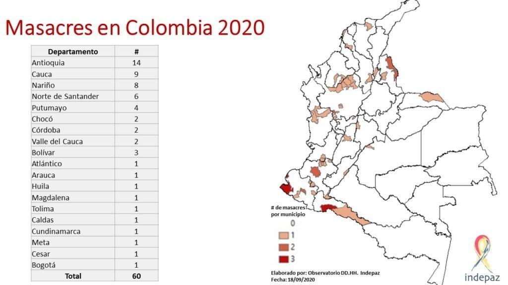 Nueva masacre en el Cauca deja al menos siete fallecidos