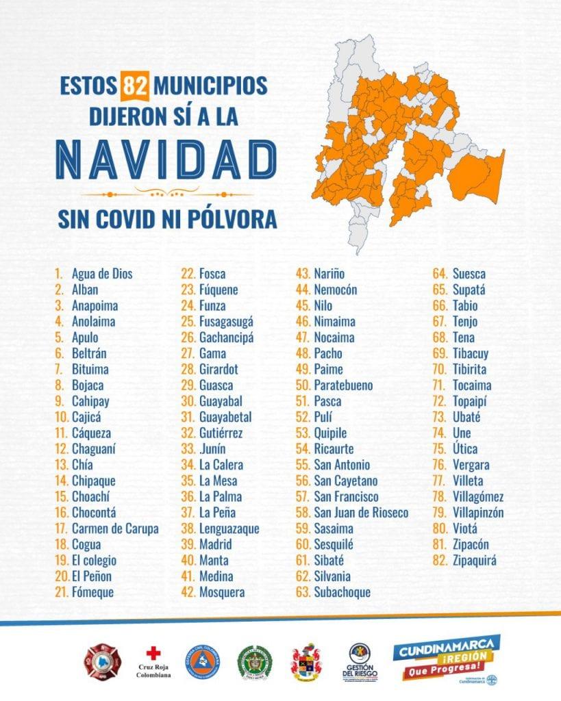 82 municipios de Cundinamarca ya le dijeron que no a la pólvora