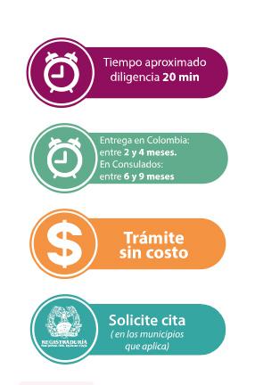 Aumentó costo para sacar cédula en Colombia