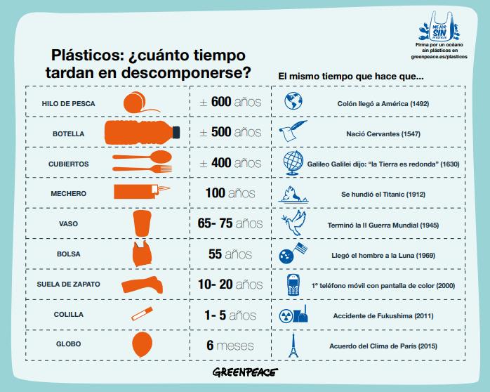 Razones por la que los animales marinos no pueden dejar de comer plástico