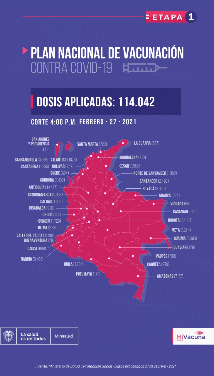 Vacunas Colombia Covid