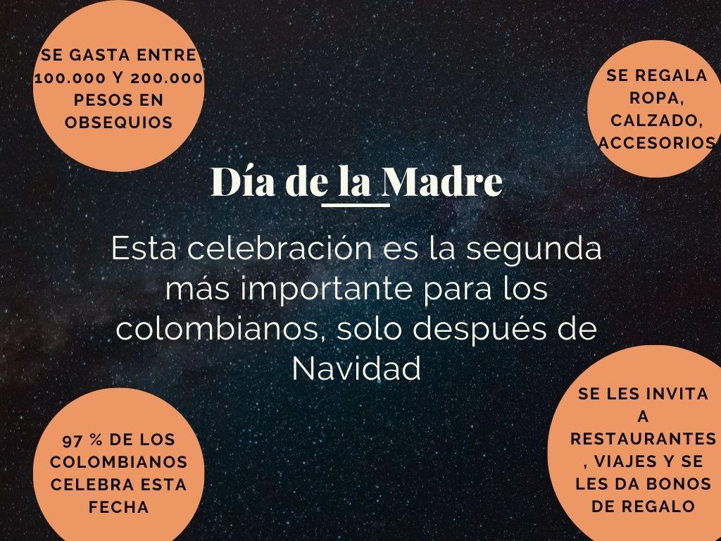 Fenalco propone celebrar Día de la Madre durante todo el mes