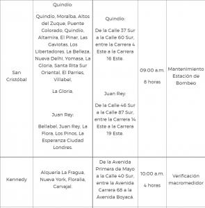 CORTES DE AGUA 29 SEPT 3