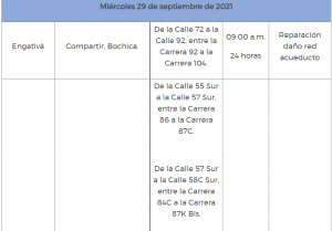 CORTES DE AGUA 29 SEPT