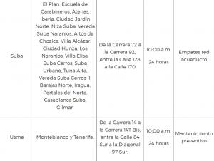 CORTES DE AGUA 30 SEPT -2
