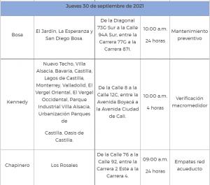 CORTES DE AGUA 30 SEPT