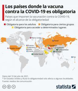 VACUNA OBLIGATORIA COVID