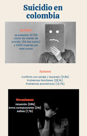 Colombia trabaja en la prevención del suicidio
