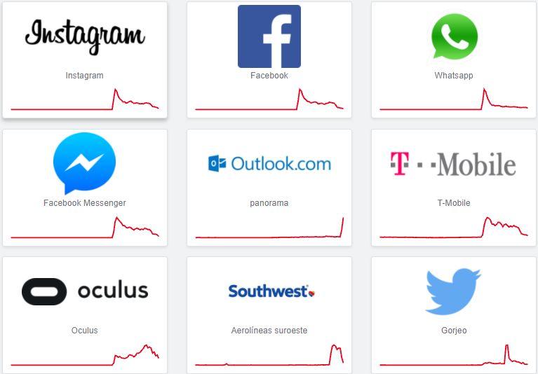 Se restablece operación de las redes sociales